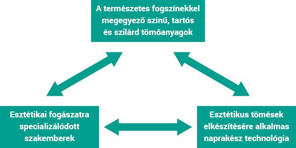 esztetikai_fogaszat1