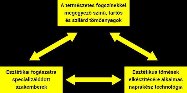 esztetikai_fogaszat1_gyl