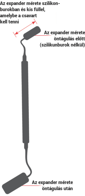 expander-sablon-allo